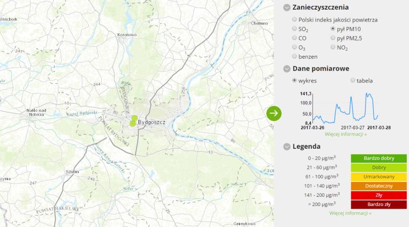 Jakość powietrza w Bydgoszczy (GIOŚ)