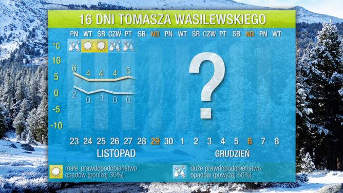 Prognoza pogody na 16 dni: chłodno, zimno, mroźno
