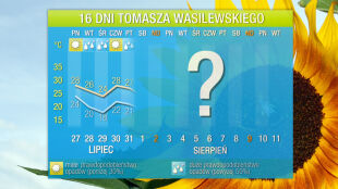 Prognoza pogody na 16 dni: normalne polskie lato, a potem znowu Afryka